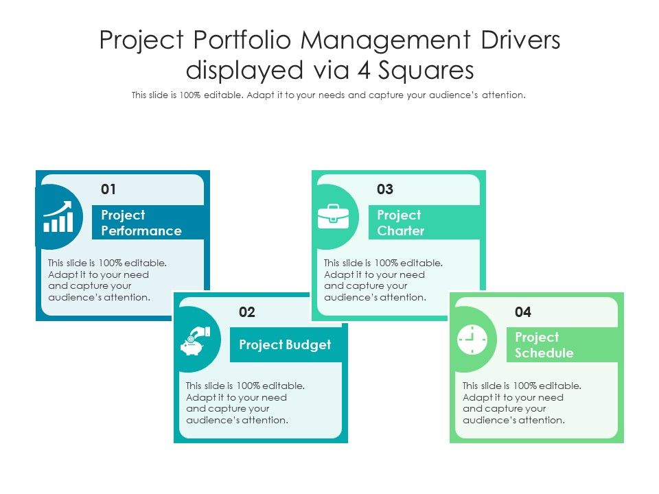 Project Portfolio Management Drivers Displayed Via 4 Squares