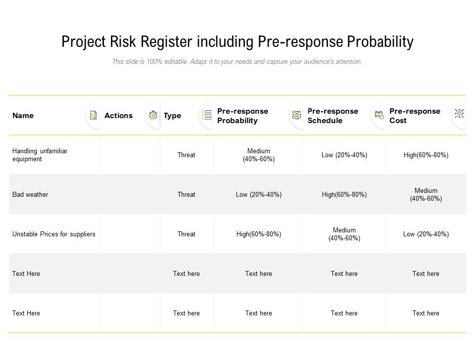 Project Risk Register Including Pre Response Probability