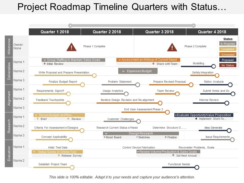 project_roadmap_timeline_quarters_with_status_evaluation_and_phases_Slide01