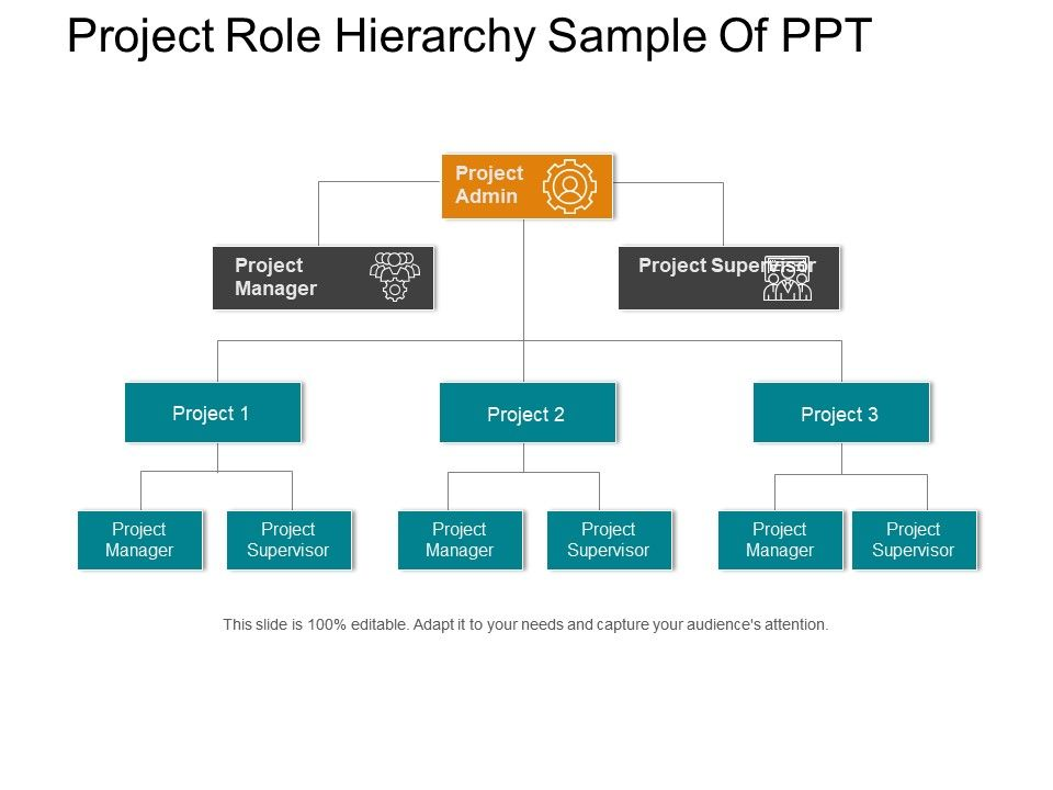 project_role_hierarchy_sample_of_ppt_Slide01 92529768 style hierarchy 1 many 3 piece powerpoint presentation
