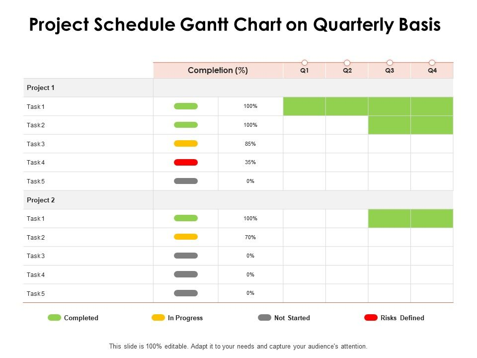 Project Schedule Gantt Chart On Quarterly Basis Ppt Powerpoint Presentation Gallery