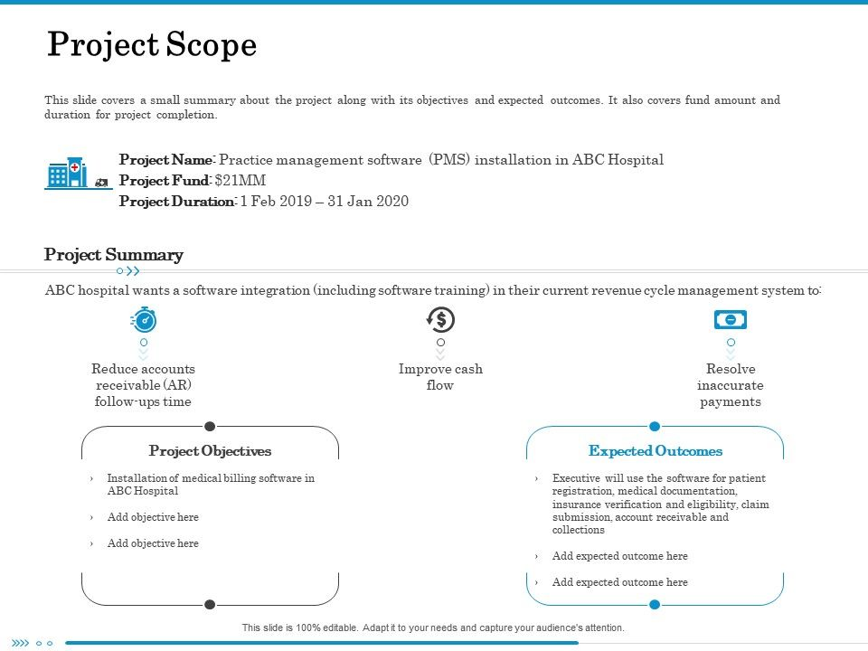 Project Scope Follow Ups Time Ppt Powerpoint Presentation Gallery Demonstration