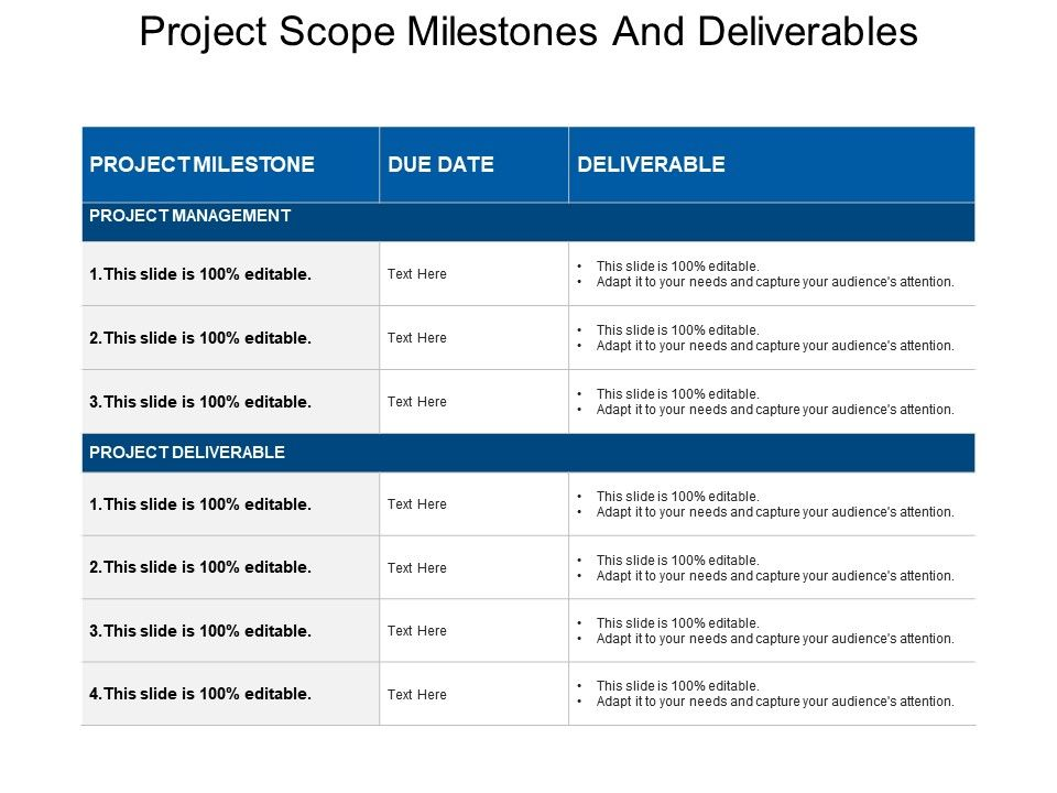 project deliverable template - project scope milestones and deliverables ppt diagrams