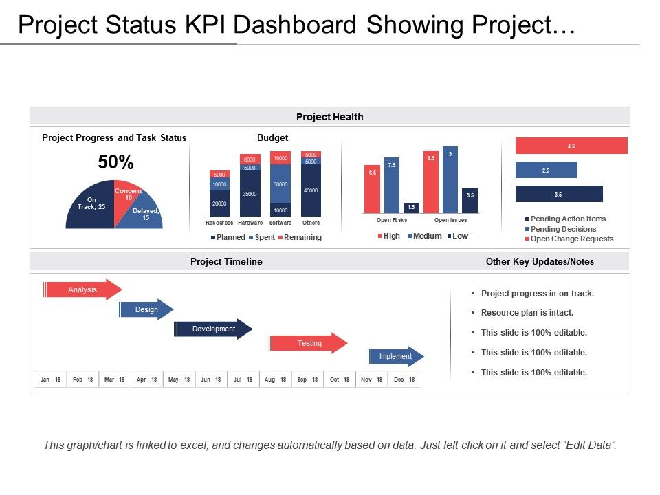 project_status_kpi_dashboard_showing_project_timeline_and_budget_Slide01