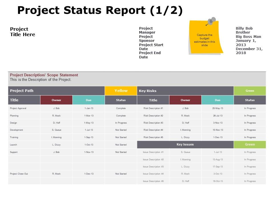 project_status_report_1_2_ppt_powerpoint_presentation_gallery_gridlines_Slide01