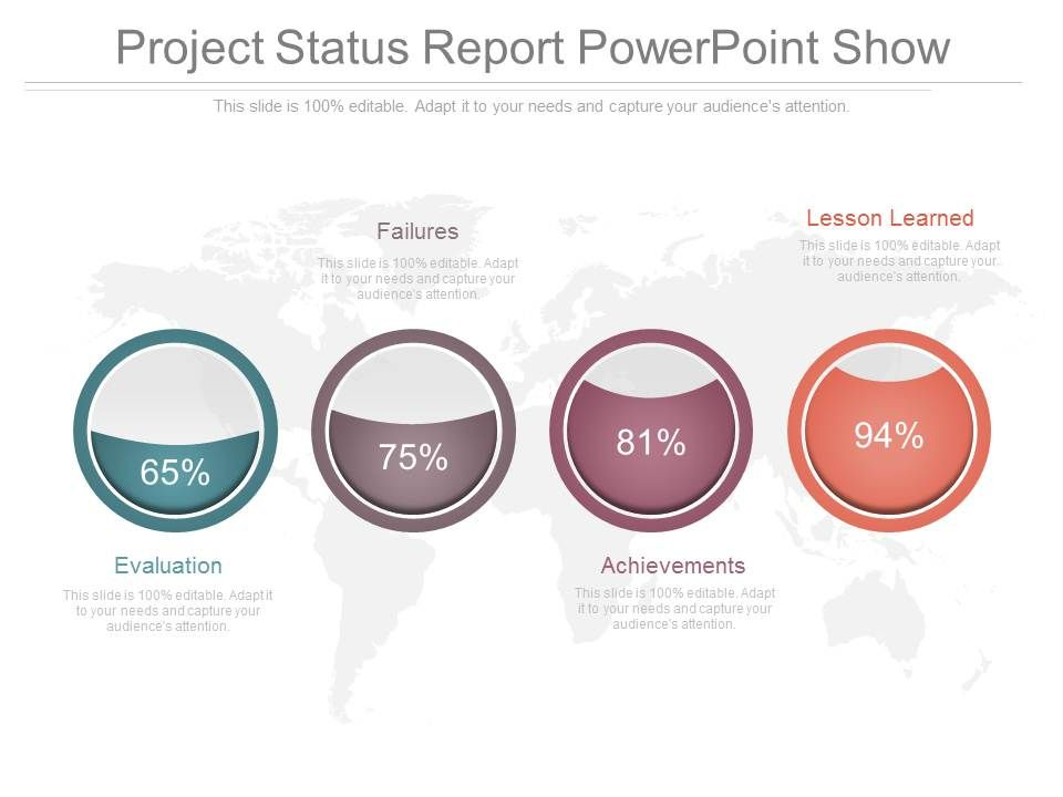 Awesome Management Slides Showing Project Status Report