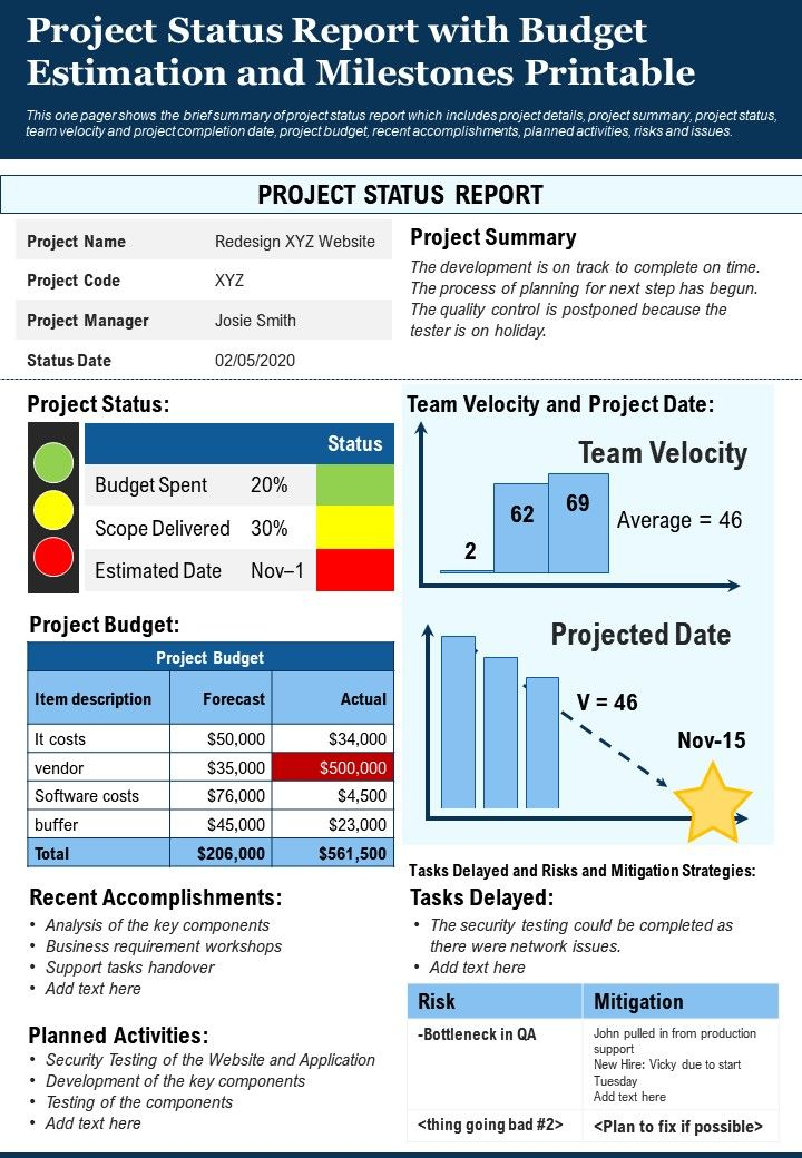 Project Status Report With Budget Estimation And Milestones Printable Report Infographic PPT PDF Document