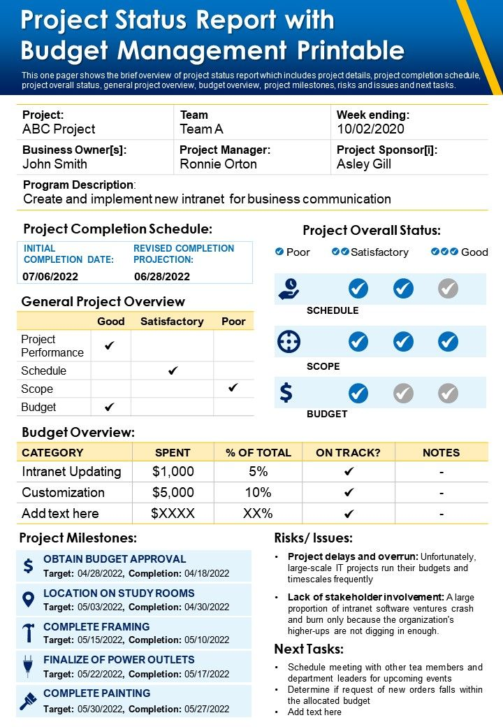 Project Status Report With Budget Management Printable Presentation Report Infographic PPT PDF Document
