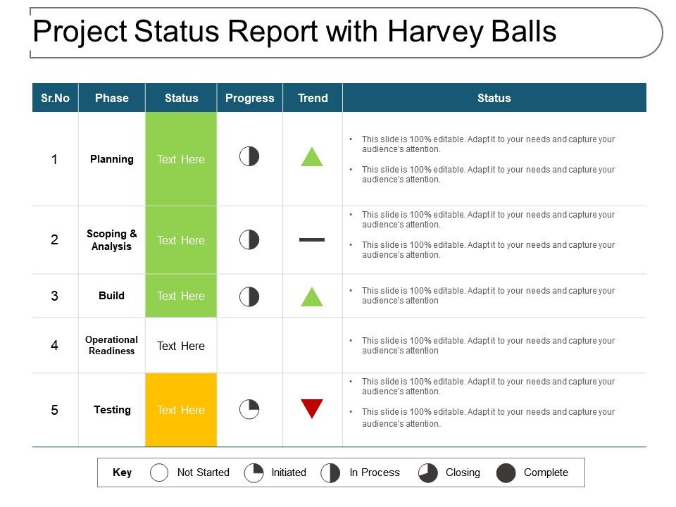 Project Status Report With Harvey Balls Powerpoint
