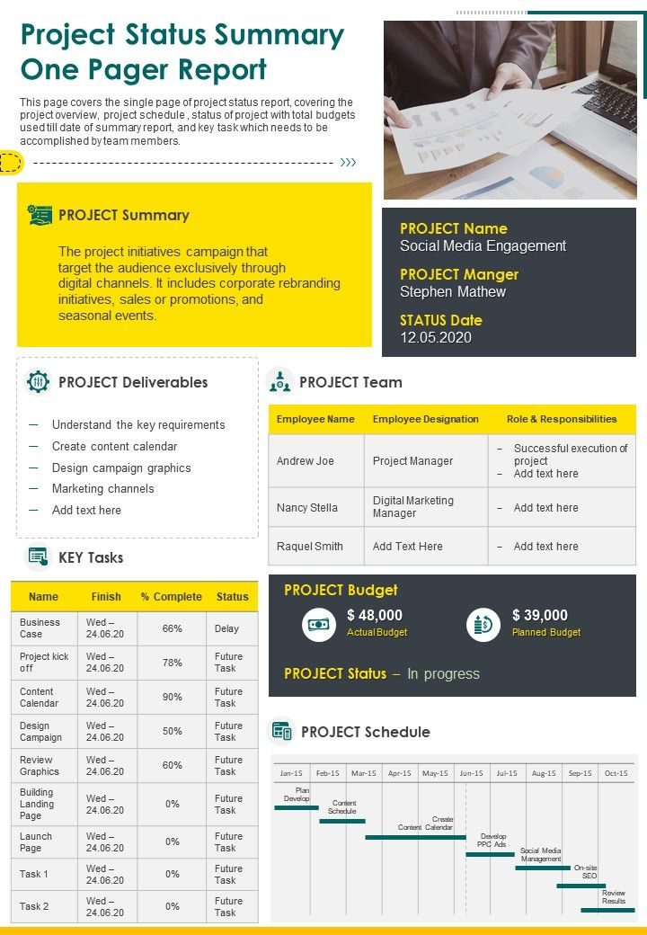 Project Status Summary One Pager Report Presentation Report Infographic Ppt Pdf Document