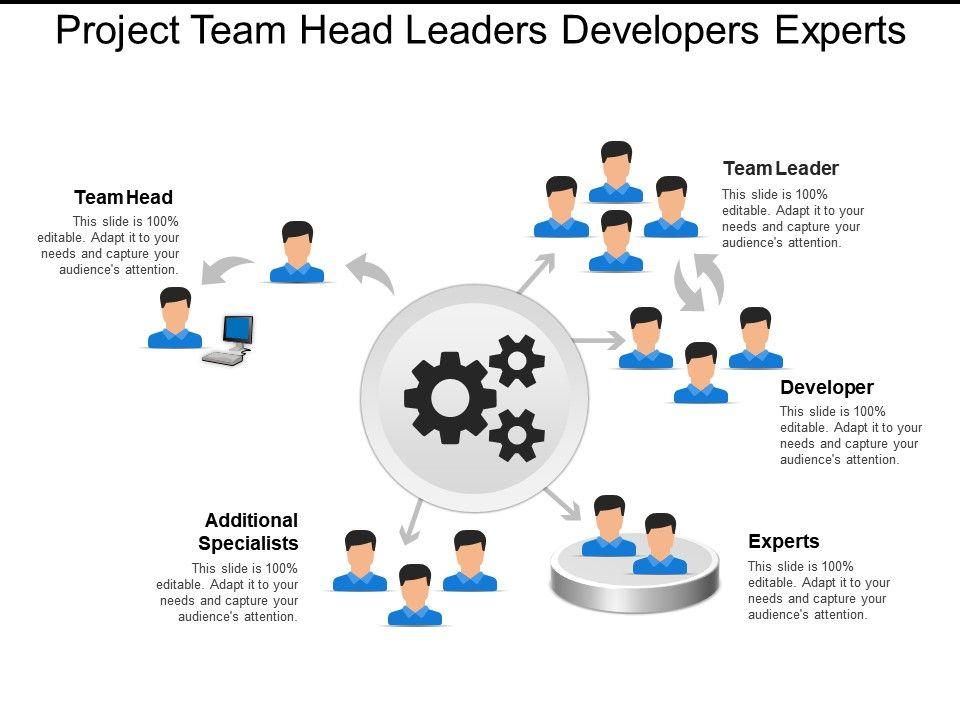 project_team_head_leaders_developers_experts_Slide01