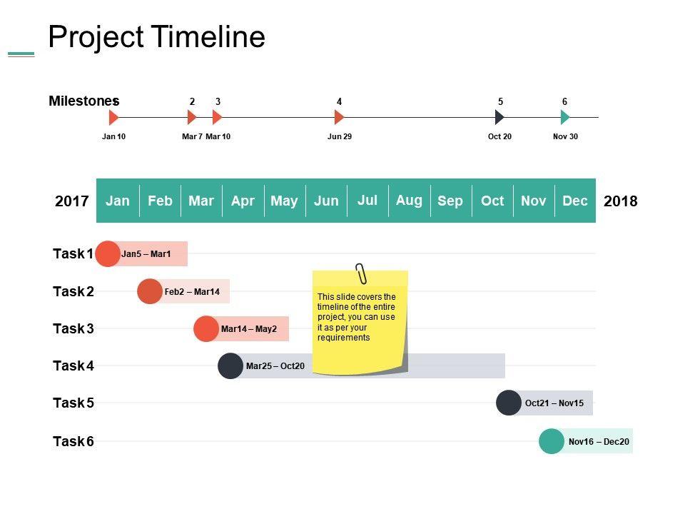 8 steps to create a project management timeline   lucidchart blog.
