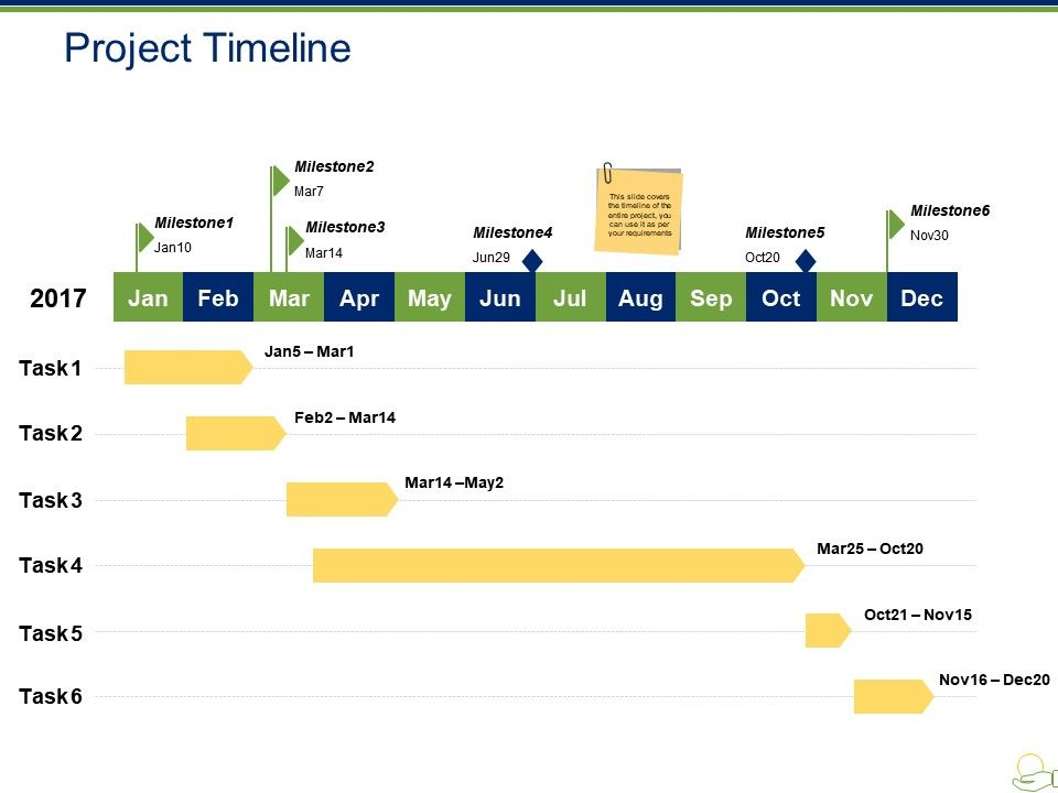 project timeline powerpoint slides templates