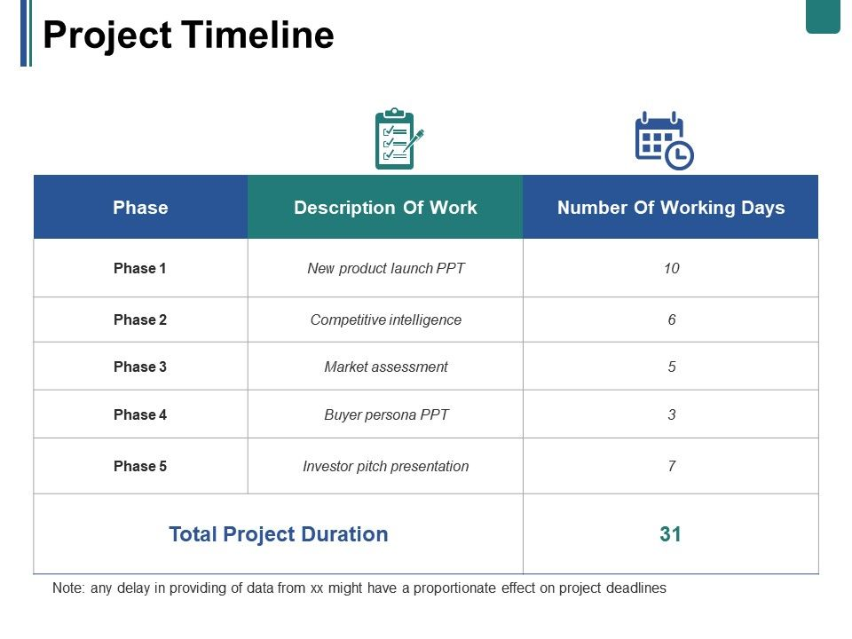 project_timeline_ppt_summary_example_topics_slide01 project_timeline_ppt_summary_example_topics_slide02