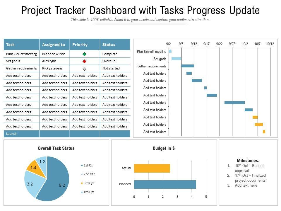 Project Tracker Dashboard With Tasks Progress Update