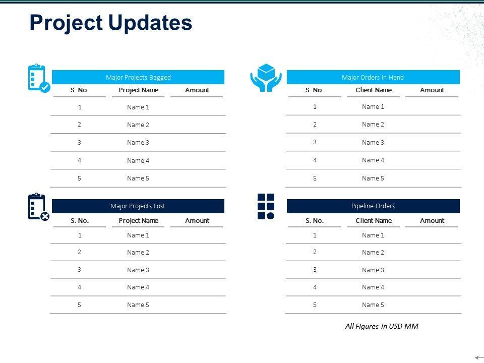 project_updates_ppt_ideas_Slide01