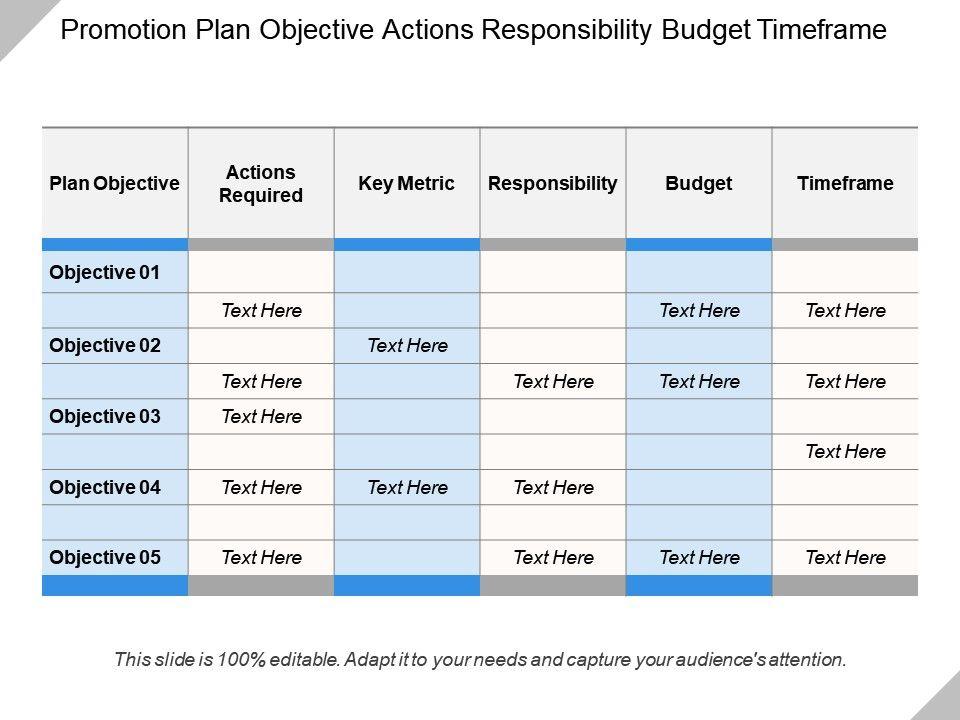 promotion_plan_objective_actions_responsibility_budget_timeframe_Slide01