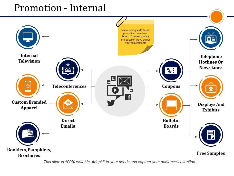 promotion_presentation_outline_Slide01