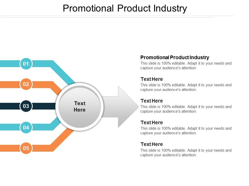 Promotional Product Industry Ppt Powerpoint Presentation