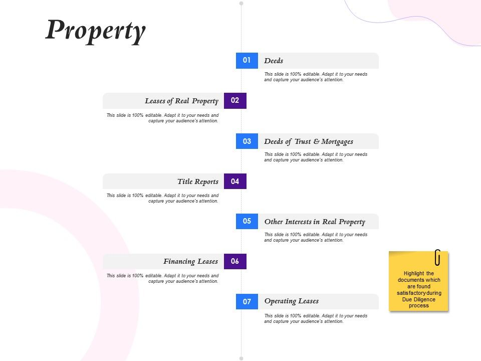 Property Interests In Real Property Ppt Powerpoint Presentation Example 2015