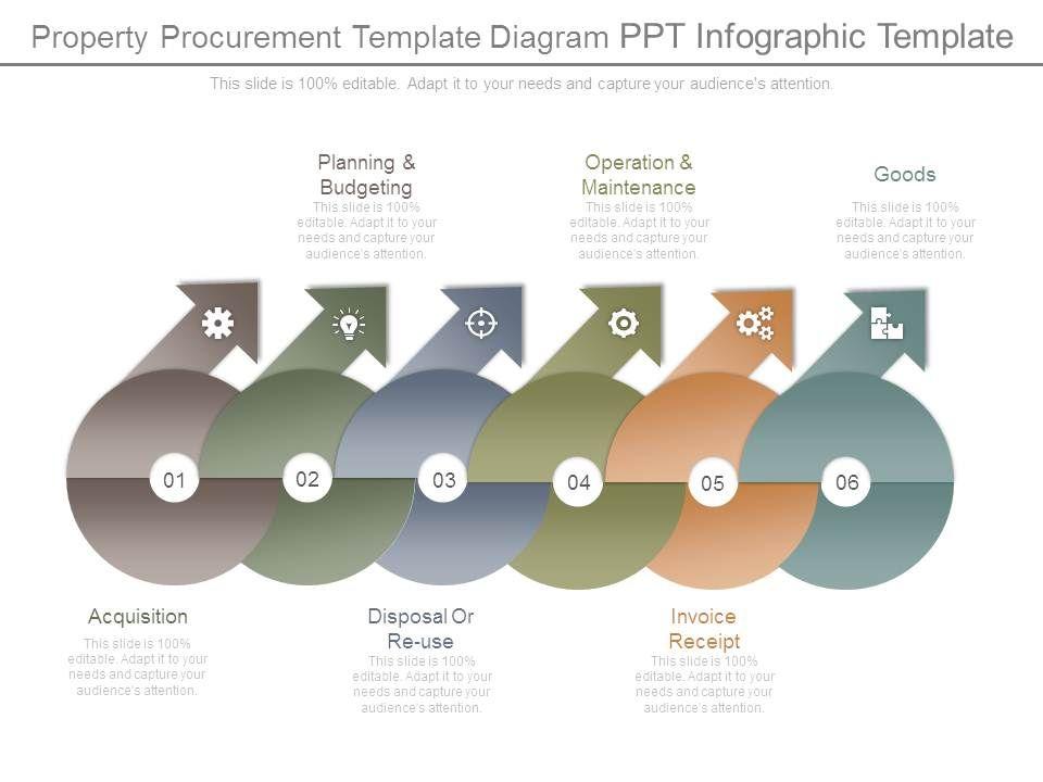 property_procurement_template_diagram_ppt_infographic_template_Slide01
