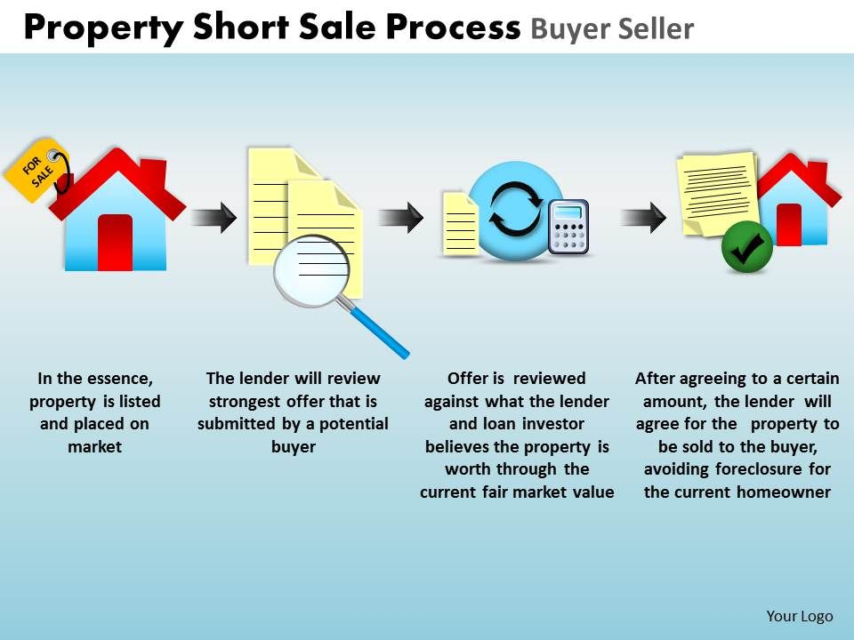 property_short_sale_process_buyer_seller_powerpoint_slides_and_ppt_templates_db_Slide01