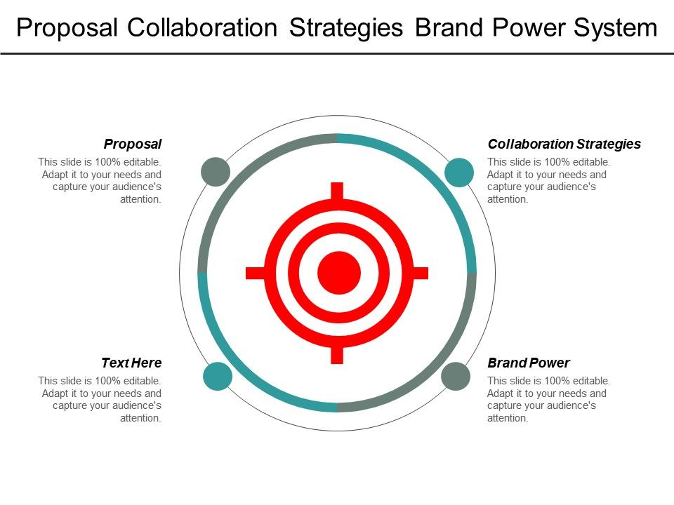Proposal Collaboration Strategies Brand Power System Implementation