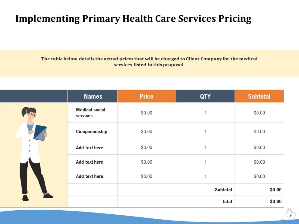 Proposal For Implementing Primary Health Care Powerpoint ...