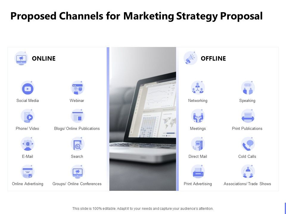 Proposed Channels For Marketing Strategy Proposal Ppt Powerpoint Presentation