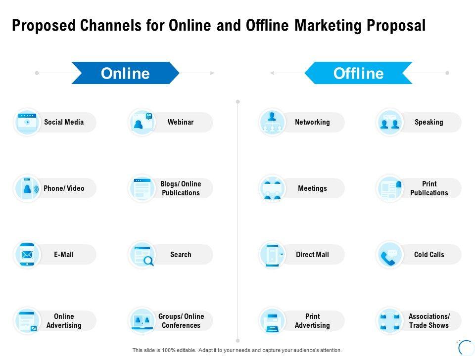Proposed Channels For Online And Offline Marketing Proposal Ppt Slide