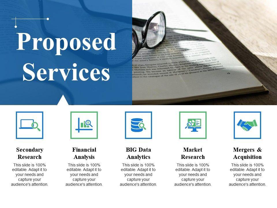 Proposed Services Powerpoint Slide Design Ideas Presentation Powerpoint Templates Ppt Slide Templates Presentation Slides Design Idea