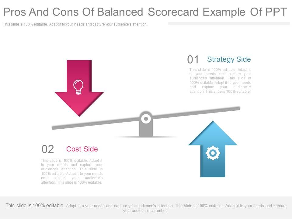pros and cons of balanced scorecard example of ppt | presentation, Powerpoint templates
