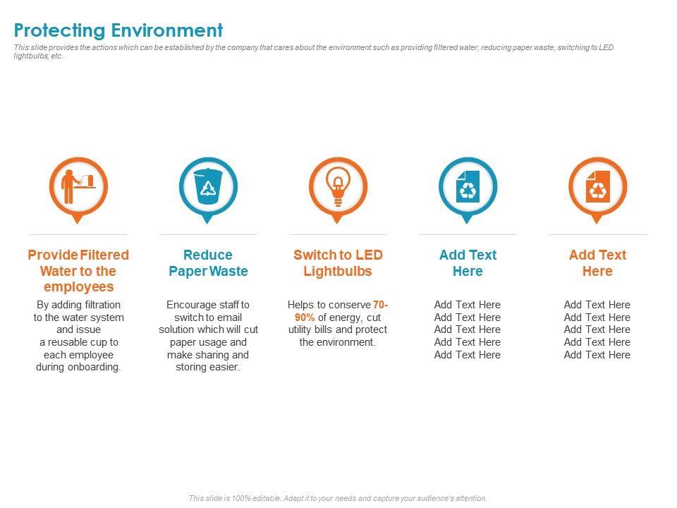 Protecting Environment Lightbulbs Ppt Powerpoint Presentation File Ideas