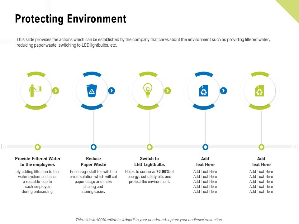 Protecting Environment Paper Waste Ppt Powerpoint Presentation Model