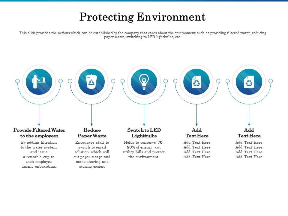 Protecting Environment Ppt Powerpoint Presentation Portfolio Information