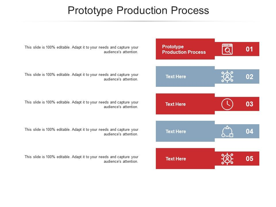 Prototype Production Process Ppt Powerpoint Presentation Professional Format Cpb