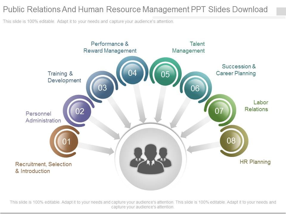 public relations and human resource management ppt slides download