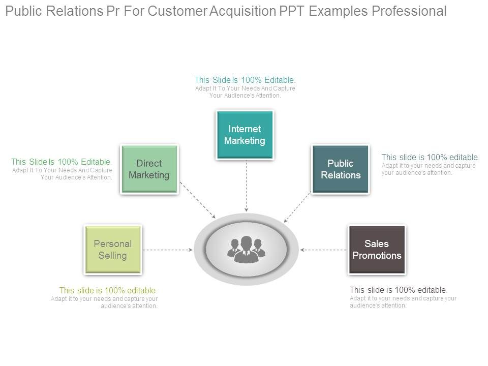 public relations pr for customer acquisition ppt examples