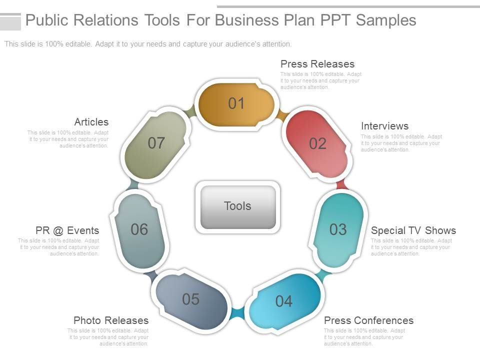 Public relation business plan sample