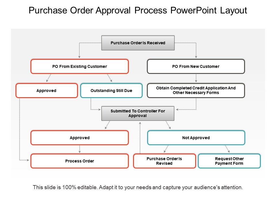 purchase_order_approval_process_powerpoint_layout_Slide01