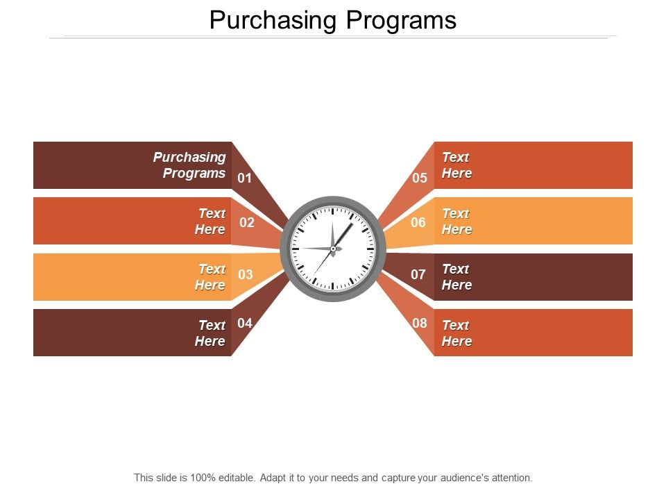 purchasing_programs_ppt_powerpoint_presentation_icon_background_image_cpb_Slide01