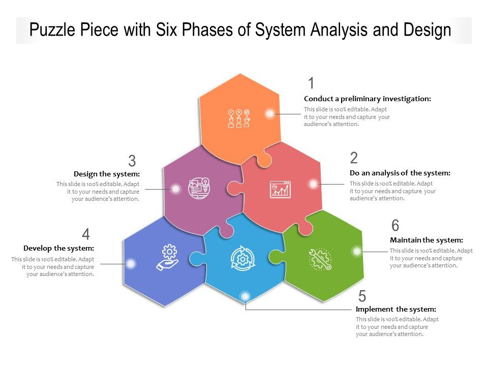 Puzzle Piece With Six Phases Of System Analysis And Design Presentation Graphics Presentation Powerpoint Example Slide Templates