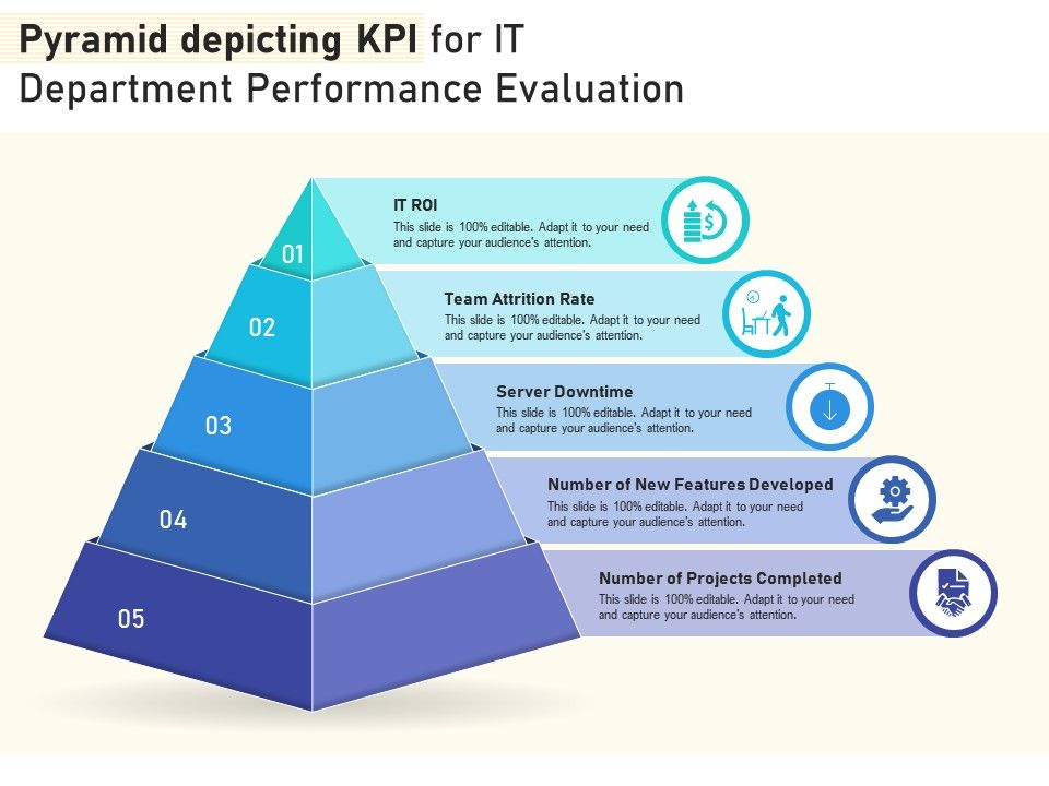 Pyramid Depicting KPI For IT Department Performance Evaluation