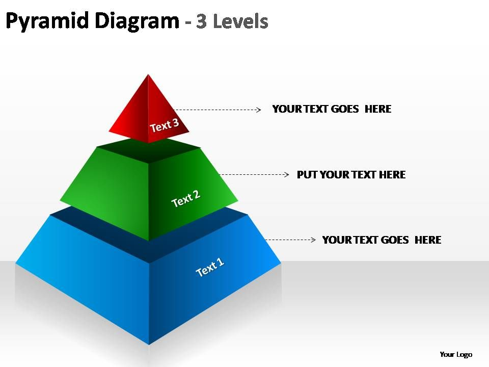 pyramid_diagram_3_levels_powerpoint_templates_Slide01