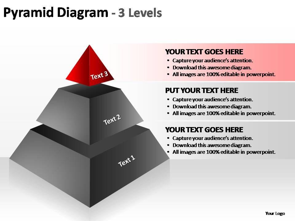 amazing pyramid templates photos - resume ideas - namanasa, Modern powerpoint