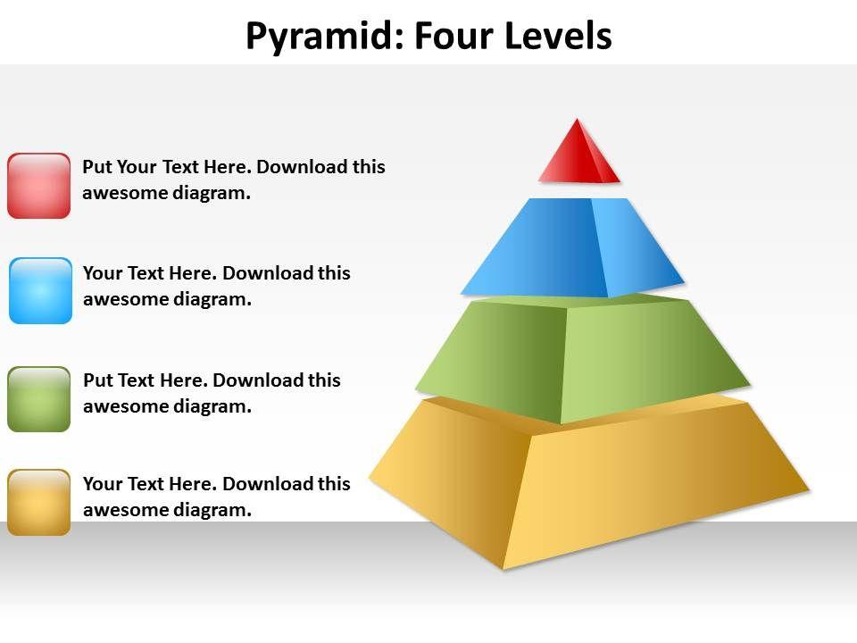 pyramid four levels ppt slides presentation diagrams templates