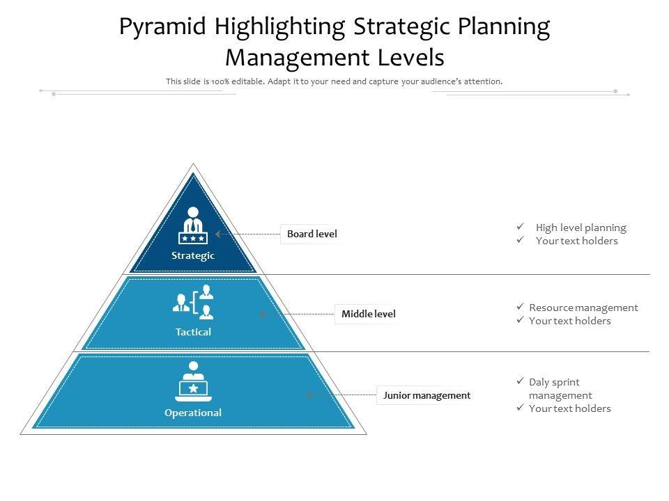 Pyramid Highlighting Strategic Planning Management Levels