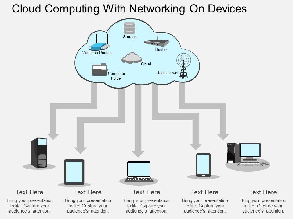 qf_cloud_computing_with_networking_on_devices_flat_powerpoint_design_Slide01