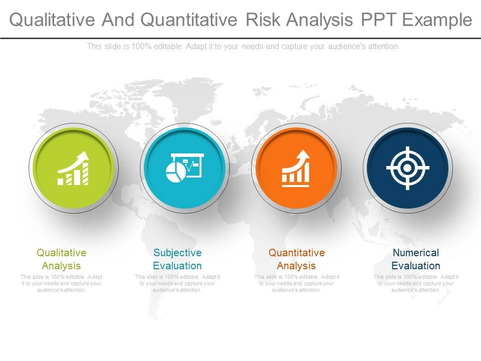 Qualitative And Quantitative Risk Analysis Ppt Example