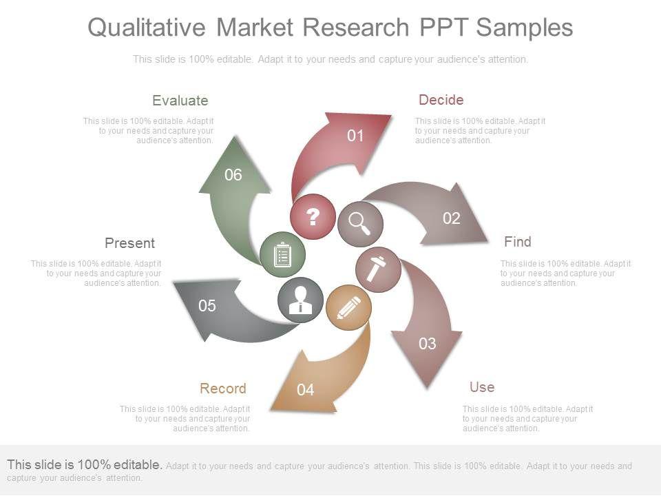 award winning marketing slides showing qualitative market research. Black Bedroom Furniture Sets. Home Design Ideas